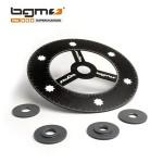 BGM Timing disc
